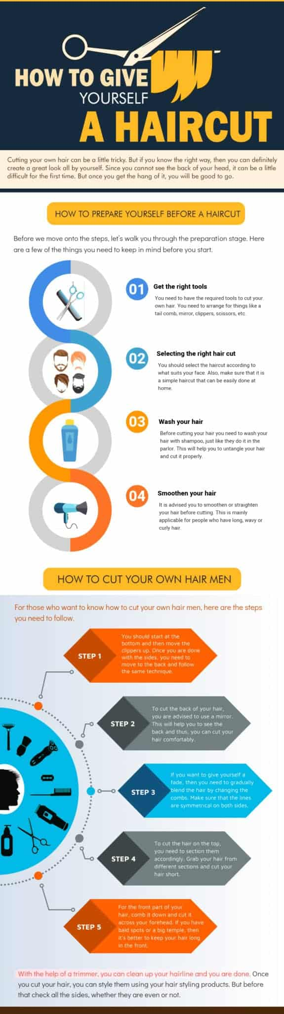 Guide How To Cut Your Own Hair: Men And Women 1